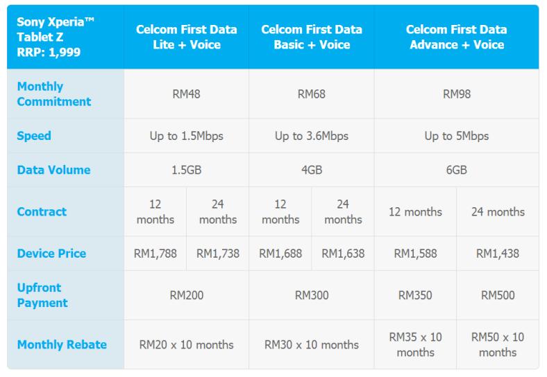 Celcom Plans Xperia Tablet Z