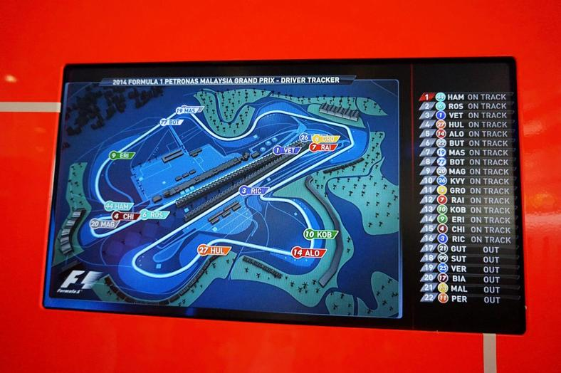 We even had additional screens like this one showing where the drivers were on track